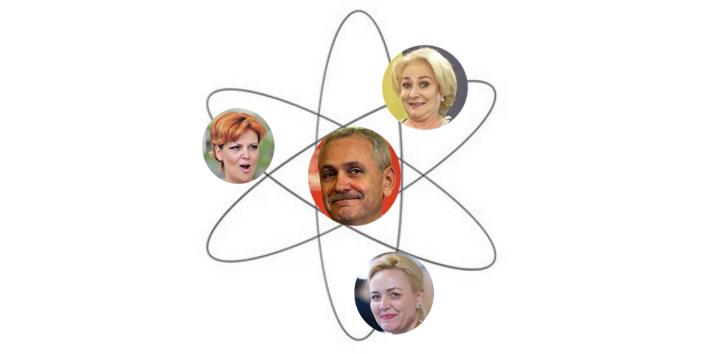 Cercetătorii PSD au descoperit noi elemente chimice: Dă - Dănciliu, Dr - Dragniu, Cd - Carmendaniu și Og - Olguțiu