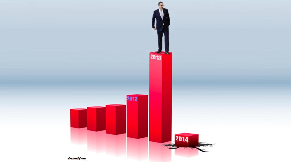 Imagine rară cu Ponta și cea mai mare creștere economică din UE!