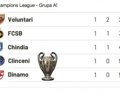 UEFA Champions League: Dinamo și FCSB au picat în grupa morții, cu Clinceni, Chindia și Voluntari!