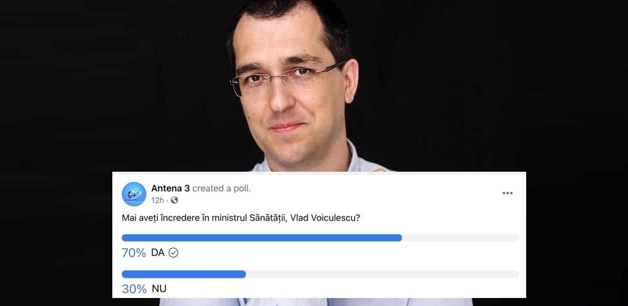 Vlad Voiculescu, 70% încredere într-un sondaj realizat de Antena3! Îl face Gâdea preşedinte şi pe ăsta!